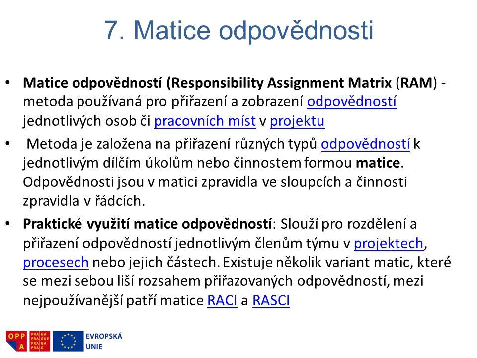 7. Matice odpovědnosti Matice odpovědností (Responsibility Assignment Matrix (RAM) - metoda používaná pro přiřazení a zobrazení odpovědností jednotliv