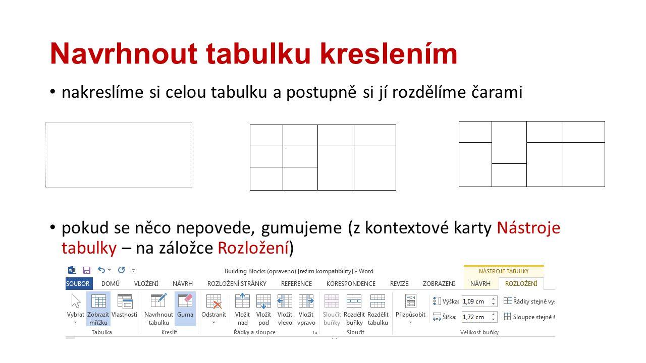 Úpravy tabulky pro pohyb tabulkou nepoužívej Enter – rozšíří se tím řádek tabulky změna výšky a šířky buněk (výška řádku se přizpůsobuje velikosti písma) – pomocí černé dvojšipky po najetí na hranici buňky slučování a rozdělování buněk – na kartě Nástroje tabulky, záložka Rozložení, ve skupině Sloučit (viz.