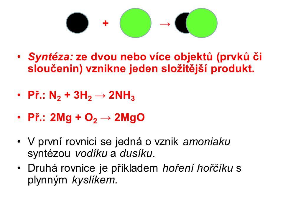 Syntéza: ze dvou nebo více objektů (prvků či sloučenin) vznikne jeden složitější produkt.