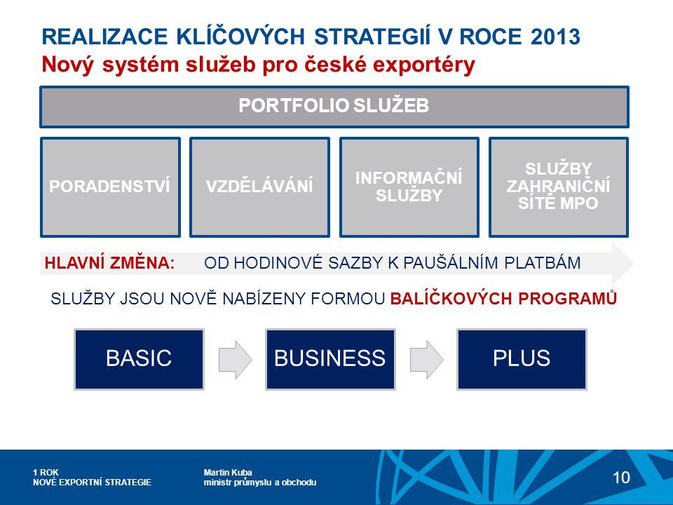 Martin Kuba ministr průmyslu a obchodu 1 ROK NOVÉ EXPORTNÍ STRATEGIE 10 REALIZACE KLÍČOVÝCH STRATEGIÍ V ROCE 2013 Nový systém služeb pro české exportéry HLAVNÍ ZMĚNA: OD HODINOVÉ SAZBY K PAUŠÁLNÍM PLATBÁM BASICBUSINESSPLUS SLUŽBY JSOU NOVĚ NABÍZENY FORMOU BALÍČKOVÝCH PROGRAMŮ PORTFOLIO SLUŽEB PORADENSTVÍVZDĚLÁVÁNÍ INFORMAČNÍ SLUŽBY SLUŽBY ZAHRANIČNÍ SÍTĚ MPO