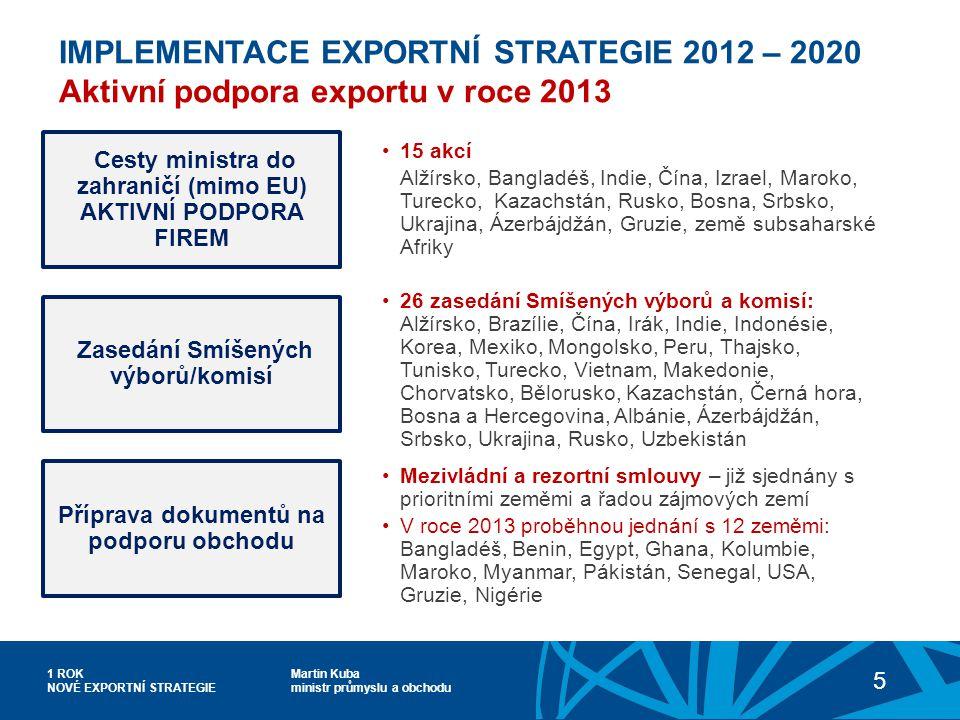 Martin Kuba ministr průmyslu a obchodu 1 ROK NOVÉ EXPORTNÍ STRATEGIE 5 IMPLEMENTACE EXPORTNÍ STRATEGIE 2012 – 2020 Aktivní podpora exportu v roce 2013 26 zasedání Smíšených výborů a komisí: Alžírsko, Brazílie, Čína, Irák, Indie, Indonésie, Korea, Mexiko, Mongolsko, Peru, Thajsko, Tunisko, Turecko, Vietnam, Makedonie, Chorvatsko, Bělorusko, Kazachstán, Černá hora, Bosna a Hercegovina, Albánie, Ázerbájdžán, Srbsko, Ukrajina, Rusko, Uzbekistán Zasedání Smíšených výborů/komisí 15 akcí Alžírsko, Bangladéš, Indie, Čína, Izrael, Maroko, Turecko, Kazachstán, Rusko, Bosna, Srbsko, Ukrajina, Ázerbájdžán, Gruzie, země subsaharské Afriky Cesty ministra do zahraničí (mimo EU) AKTIVNÍ PODPORA FIREM Mezivládní a rezortní smlouvy – již sjednány s prioritními zeměmi a řadou zájmových zemí V roce 2013 proběhnou jednání s 12 zeměmi: Bangladéš, Benin, Egypt, Ghana, Kolumbie, Maroko, Myanmar, Pákistán, Senegal, USA, Gruzie, Nigérie Příprava dokumentů na podporu obchodu