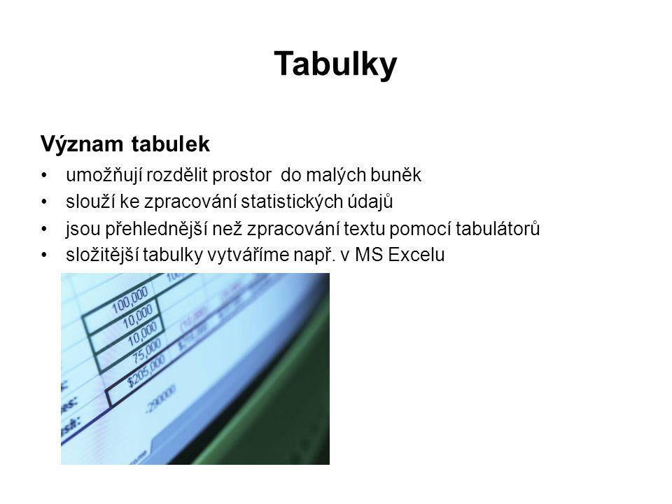 Tabulky Význam tabulek umožňují rozdělit prostor do malých buněk slouží ke zpracování statistických údajů jsou přehlednější než zpracování textu pomocí tabulátorů složitější tabulky vytváříme např.