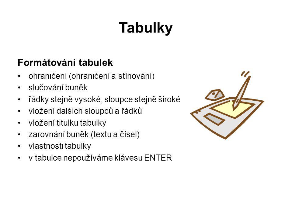 Formátování tabulek ohraničení (ohraničení a stínování) slučování buněk řádky stejně vysoké, sloupce stejně široké vložení dalších sloupců a řádků vložení titulku tabulky zarovnání buněk (textu a čísel) vlastnosti tabulky v tabulce nepoužíváme klávesu ENTER