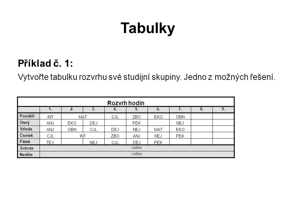 Tabulky Příklad č. 1: Vytvořte tabulku rozvrhu své studijní skupiny.