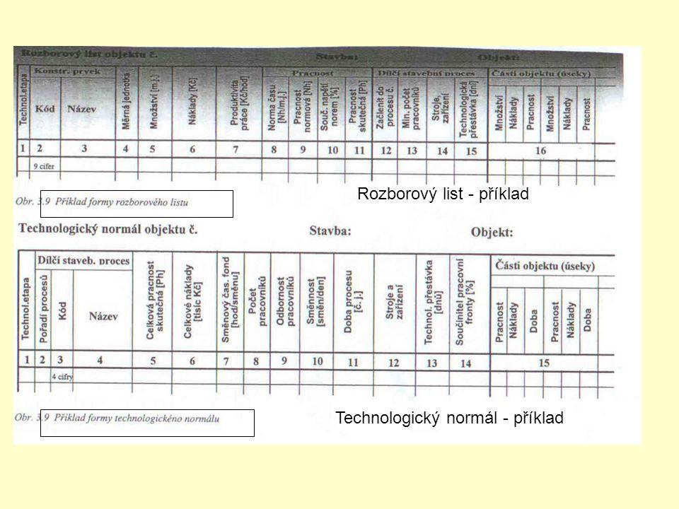 Příklad formy technologického normálu Rozborový list - příklad Technologický normál - příklad