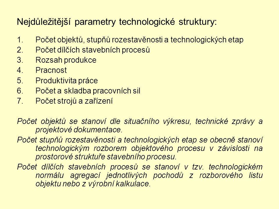 Nejdůležitější parametry technologické struktury: 1.Počet objektů, stupňů rozestavěnosti a technologických etap 2.Počet dílčích stavebních procesů 3.Rozsah produkce 4.Pracnost 5.Produktivita práce 6.Počet a skladba pracovních sil 7.Počet strojů a zařízení Počet objektů se stanoví dle situačního výkresu, technické zprávy a projektové dokumentace.