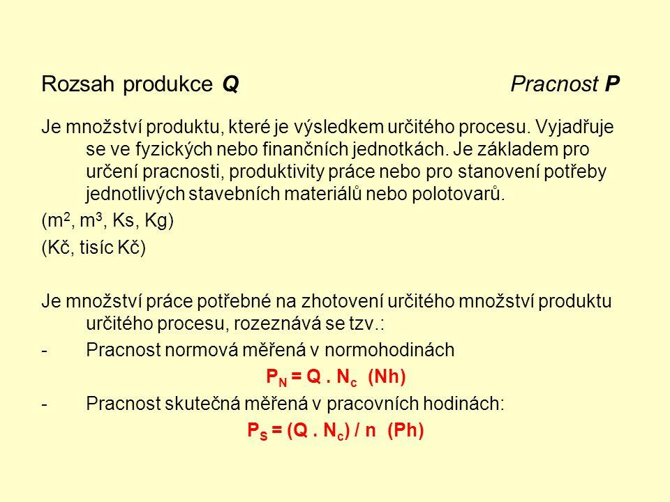 Q rozsah produkce měřený ve fyzických nebo finančních jednotkách N C norma času, což je normová spotřeba pracovního času 1 dělníka nebo stroje na měrnou jednotku jakostního produktu určitého procesu měřená v Nh/m.j, tj.