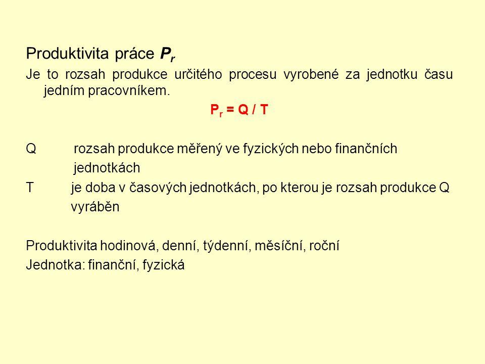 Produktivita práce P r Je to rozsah produkce určitého procesu vyrobené za jednotku času jedním pracovníkem.
