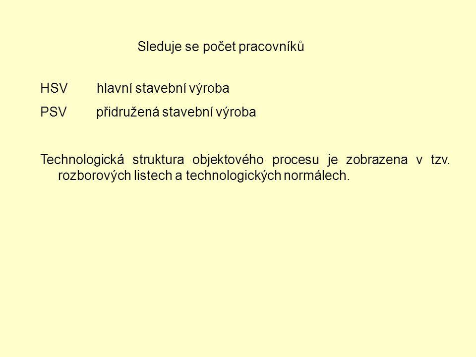 Rozborový list Je to dokument, který zobrazuje nejpodrobnější technologickou strukturu objektového procesu v členění pochodů (ve starší literatuře pod názvem předběžný technologický normál).
