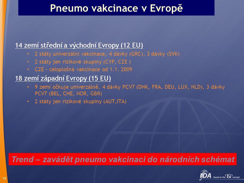 10 Pneumo vakcinace v Evropě 14 zemí střední a východní Evropy (12 EU) 2 státy univerzální vakcinace, 4 dávky (GRC), 3 dávky (SVK) 2 státy jen rizikov