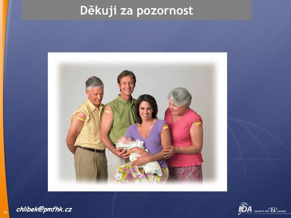 14 Děkuji za pozornost chlibek@pmfhk.cz