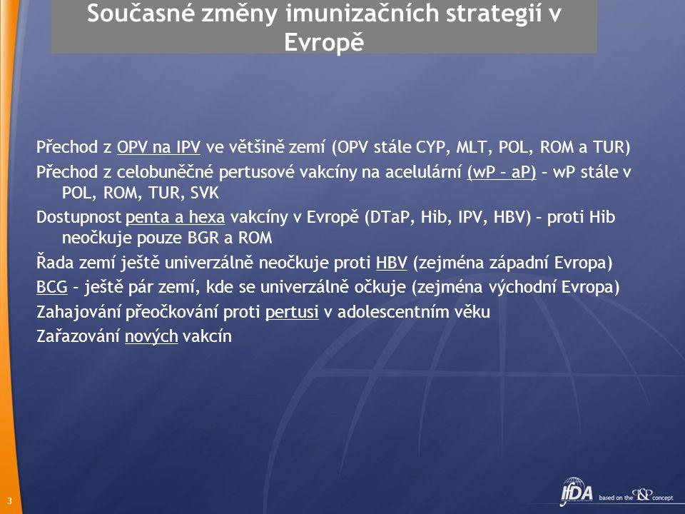 3 Současné změny imunizačních strategií v Evropě Přechod z OPV na IPV ve většině zemí (OPV stále CYP, MLT, POL, ROM a TUR) Přechod z celobuněčné pertu