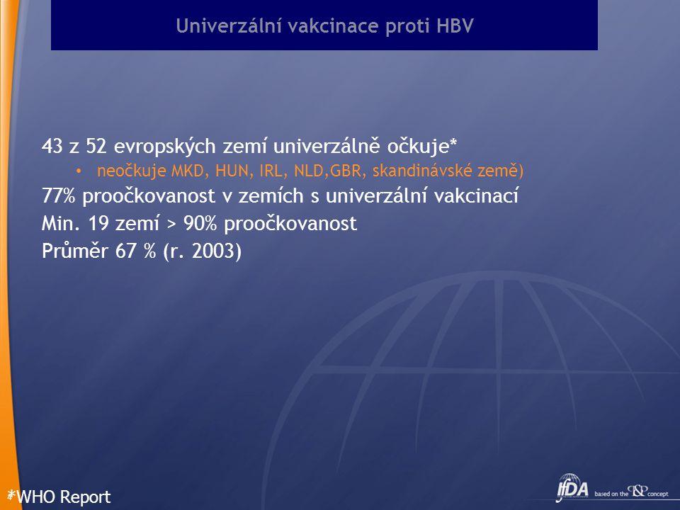 4 Univerzální vakcinace proti HBV 43 z 52 evropských zemí univerzálně očkuje* neočkuje MKD, HUN, IRL, NLD,GBR, skandinávské země) 77% proočkovanost v