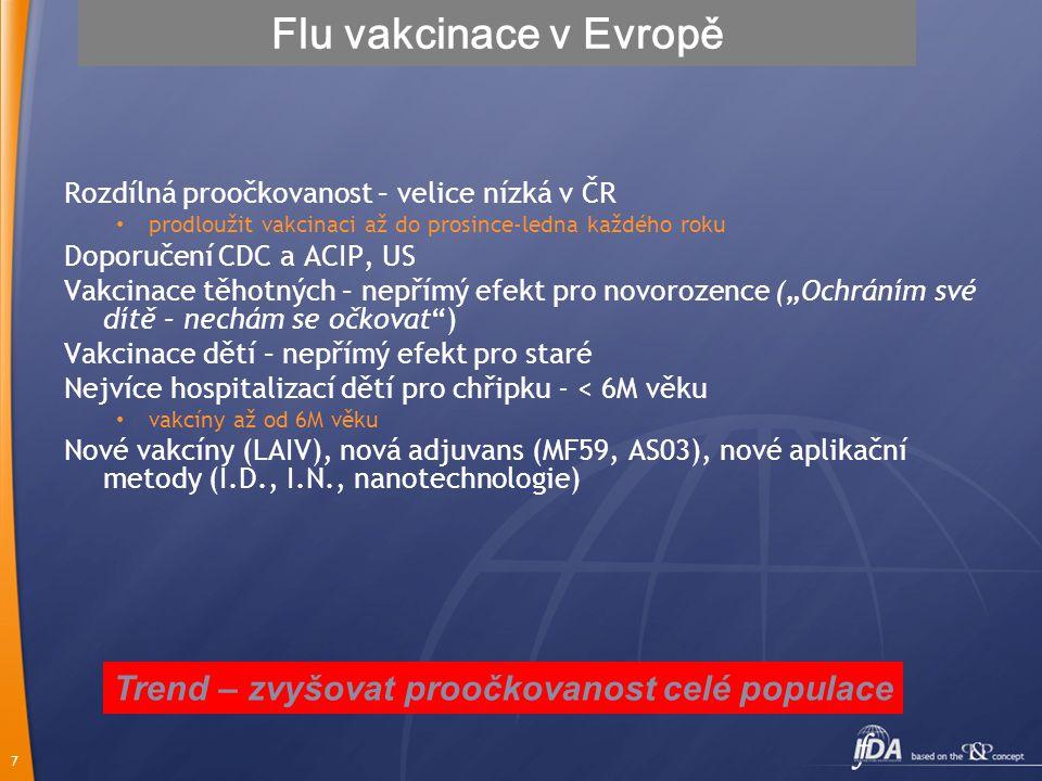 7 Flu vakcinace v Evropě Rozdílná proočkovanost – velice nízká v ČR prodloužit vakcinaci až do prosince-ledna každého roku Doporučení CDC a ACIP, US V