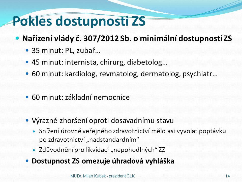 Pokles dostupnosti ZS Nařízení vlády č. 307/2012 Sb. o minimální dostupnosti ZS 35 minut: PL, zubař… 45 minut: internista, chirurg, diabetolog… 60 min