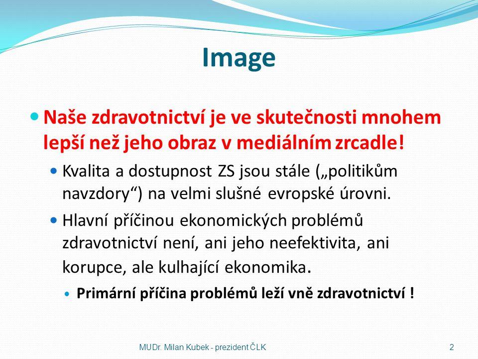 """Image Naše zdravotnictví je ve skutečnosti mnohem lepší než jeho obraz v mediálním zrcadle! Kvalita a dostupnost ZS jsou stále (""""politikům navzdory"""")"""