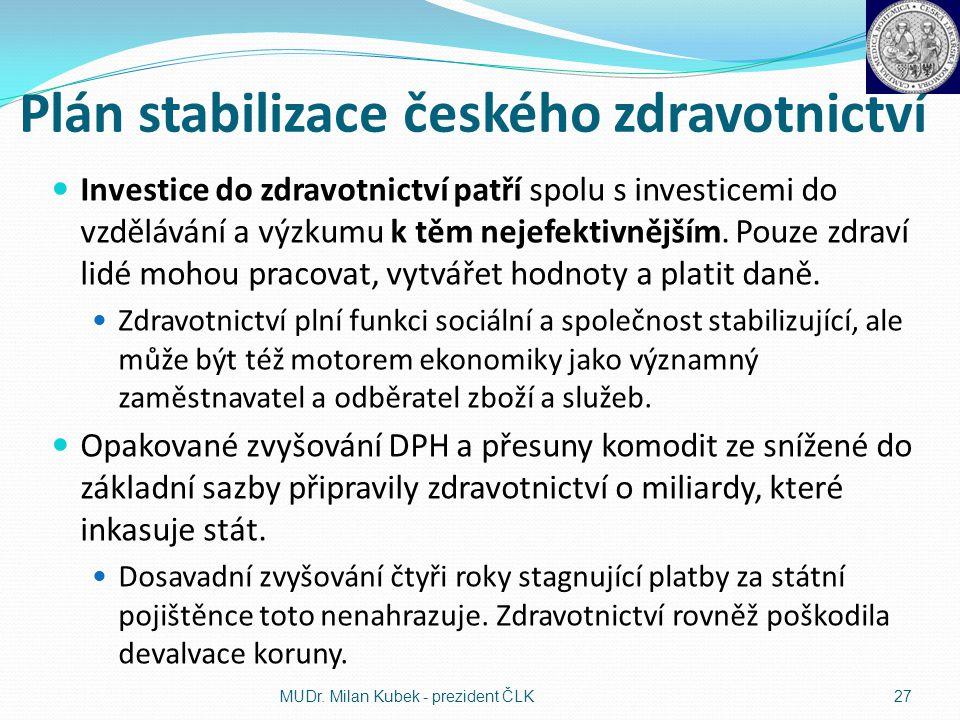 Plán stabilizace českého zdravotnictví Investice do zdravotnictví patří spolu s investicemi do vzdělávání a výzkumu k těm nejefektivnějším. Pouze zdra
