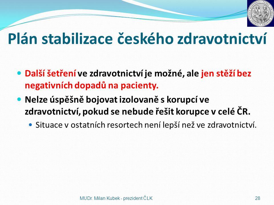 Plán stabilizace českého zdravotnictví Další šetření ve zdravotnictví je možné, ale jen stěží bez negativních dopadů na pacienty. Nelze úspěšně bojova
