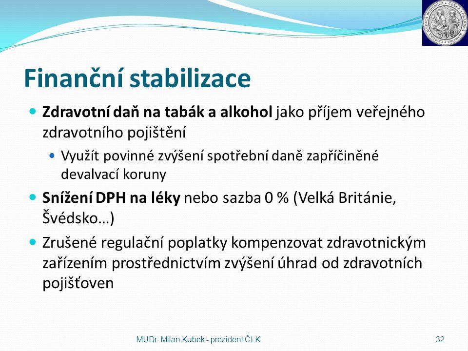 Finanční stabilizace Zdravotní daň na tabák a alkohol jako příjem veřejného zdravotního pojištění Využít povinné zvýšení spotřební daně zapříčiněné de