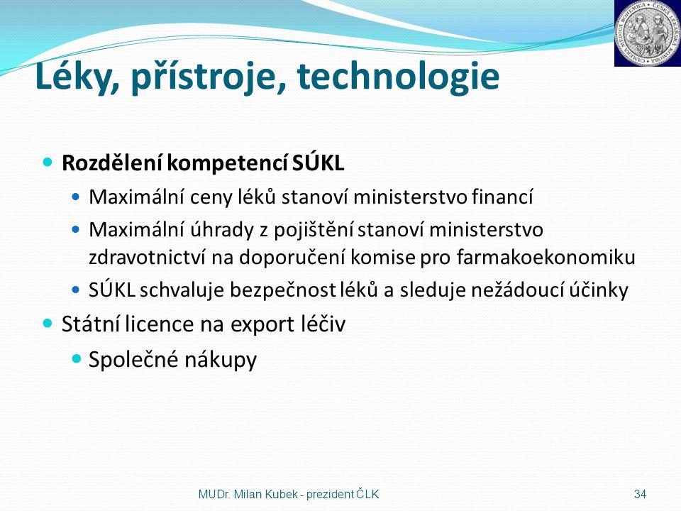 Léky, přístroje, technologie Rozdělení kompetencí SÚKL Maximální ceny léků stanoví ministerstvo financí Maximální úhrady z pojištění stanoví ministers