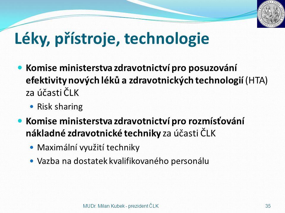 Léky, přístroje, technologie Komise ministerstva zdravotnictví pro posuzování efektivity nových léků a zdravotnických technologií (HTA) za účasti ČLK