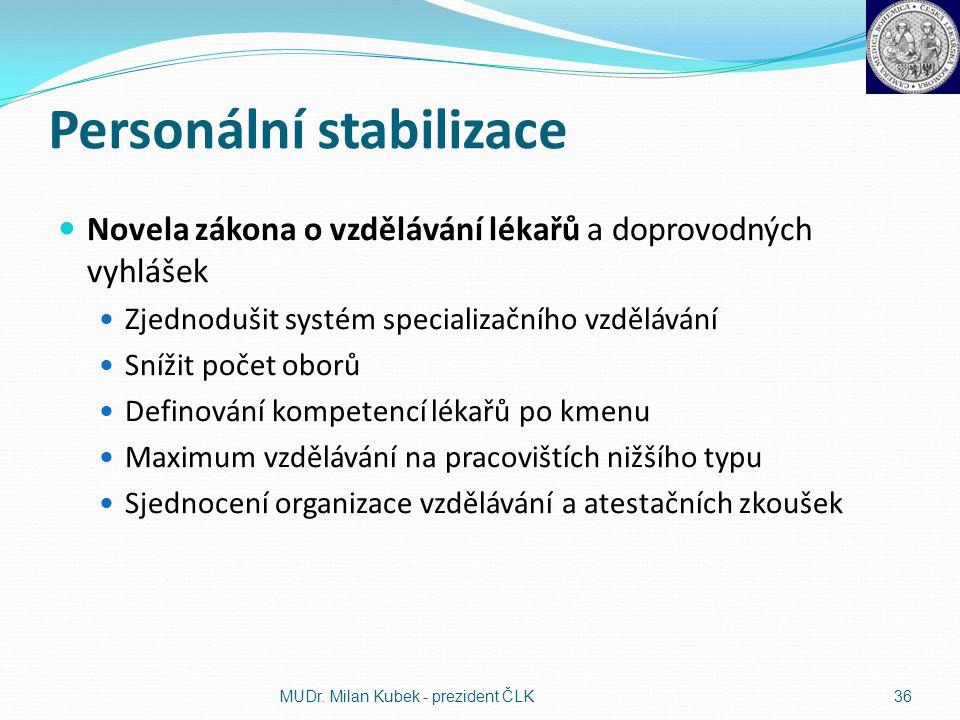 Personální stabilizace Novela zákona o vzdělávání lékařů a doprovodných vyhlášek Zjednodušit systém specializačního vzdělávání Snížit počet oborů Defi