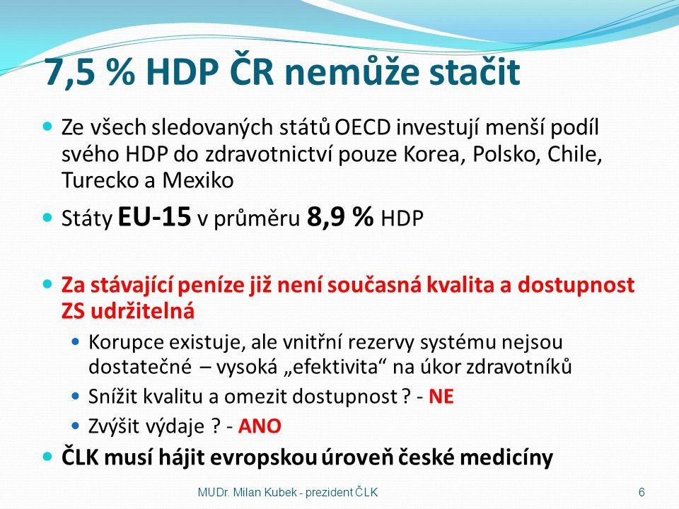 Plán stabilizace českého zdravotnictví Investice do zdravotnictví patří spolu s investicemi do vzdělávání a výzkumu k těm nejefektivnějším.