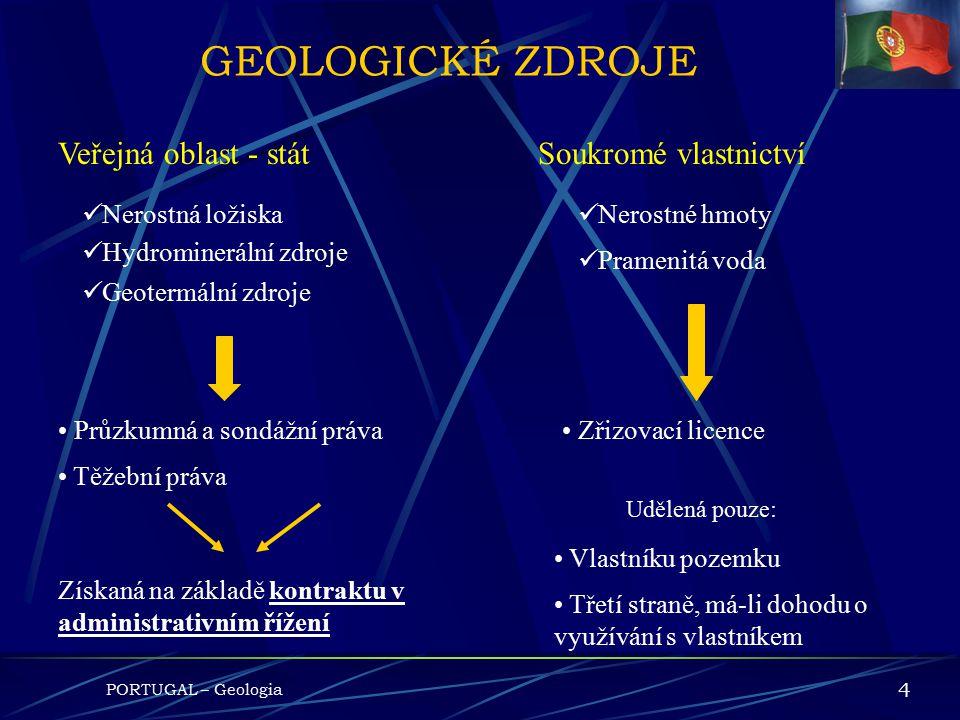 PORTUGAL – Geologia 3 Důlní koncese Lom Oblast enviromentální rehabilitace Área Cativa (vymezená oblast) Geologické strukturální celky Zona Galaico-Tr