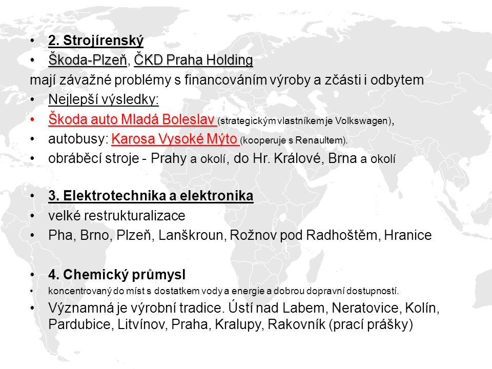 2. Strojírenský Škoda-PlzeňČKD Praha HoldingŠkoda-Plzeň, ČKD Praha Holding mají závažné problémy s financováním výroby a zčásti i odbytem Nejlepší výs