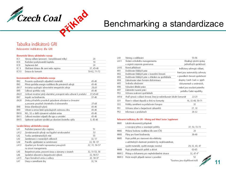 11 Benchmarking a standardizace Příklad