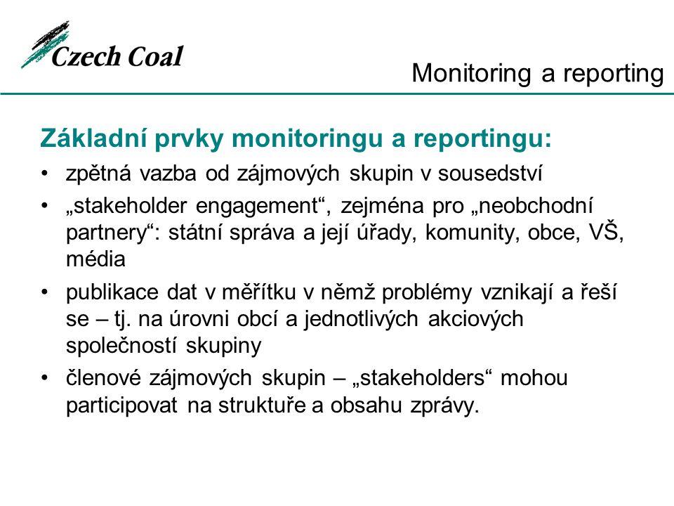 """Základní prvky monitoringu a reportingu: zpětná vazba od zájmových skupin v sousedství """"stakeholder engagement"""", zejména pro """"neobchodní partnery"""": st"""