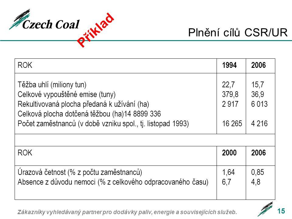 15 ROK 19942006 Těžba uhlí (miliony tun)22,715,7 Celkové vypouštěné emise (tuny)379,836,9 Rekultivovaná plocha předaná k užívání (ha)2 9176 013 Celkov