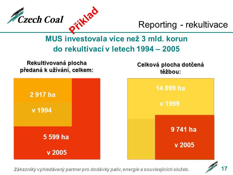 Reporting - rekultivace 17 MUS investovala více než 3 mld. korun do rekultivací v letech 1994 – 2005 Rekultivovaná plocha předaná k užívání, celkem: C