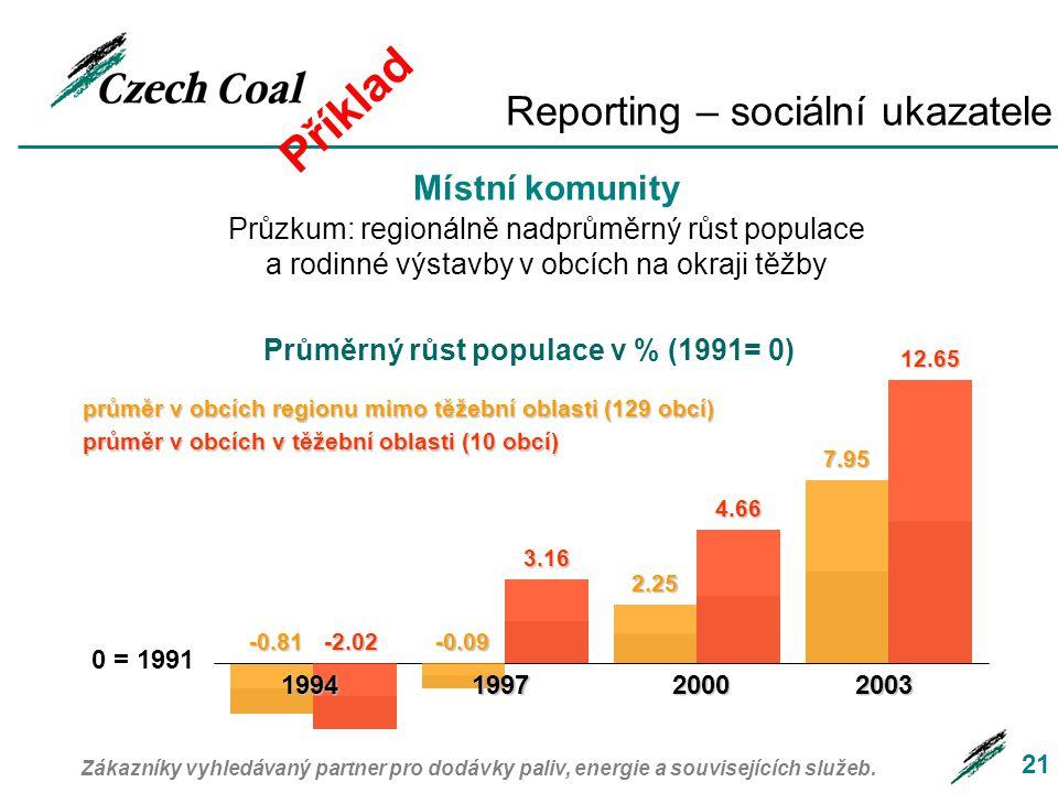 Reporting – sociální ukazatele 21 Místní komunity Průzkum: regionálně nadprůměrný růst populace a rodinné výstavby v obcích na okraji těžby Průměrný r