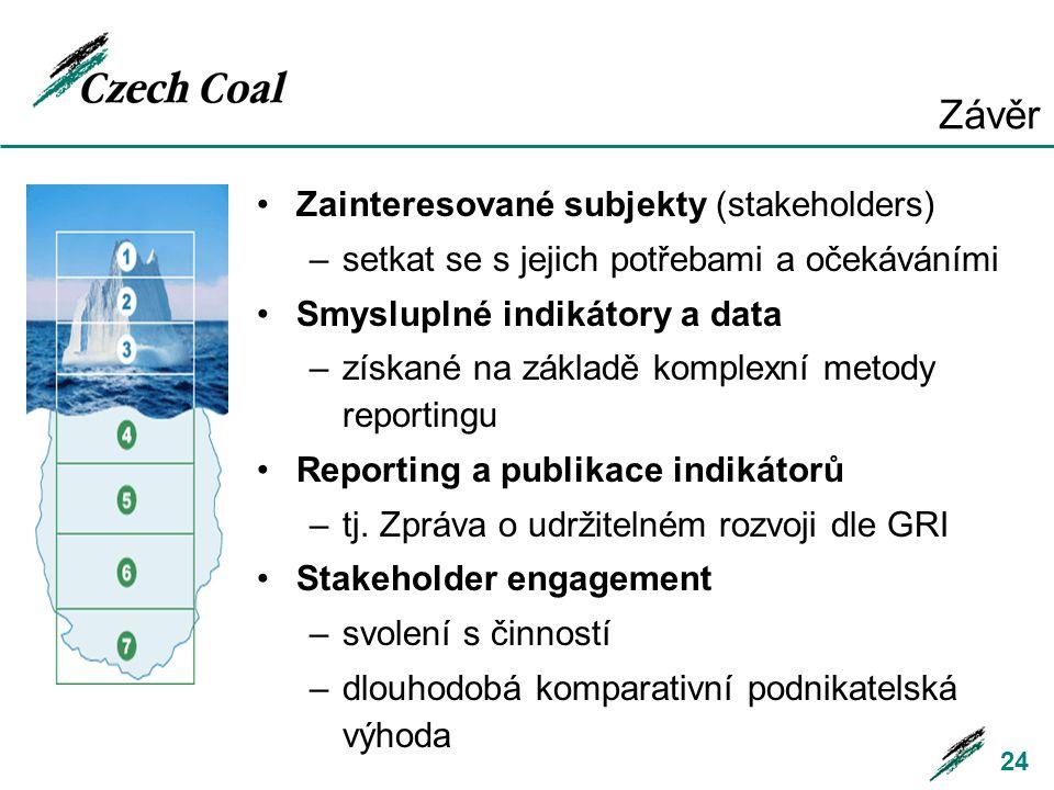 Závěr Zainteresované subjekty (stakeholders) –setkat se s jejich potřebami a očekáváními Smysluplné indikátory a data –získané na základě komplexní me
