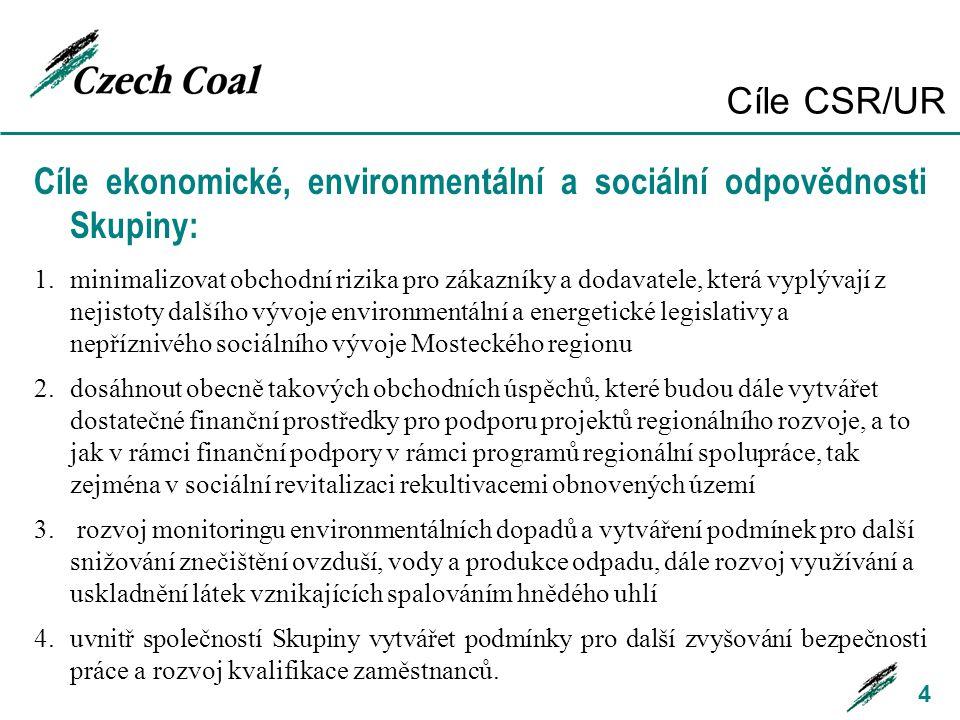Monitoring a CSR 5 CSR Monitoring Corporate responsibility začíná tam, kde existuje transparentnost… Monitoring a reporting faktorů udržitelného rozvoje skupiny Czech Coal
