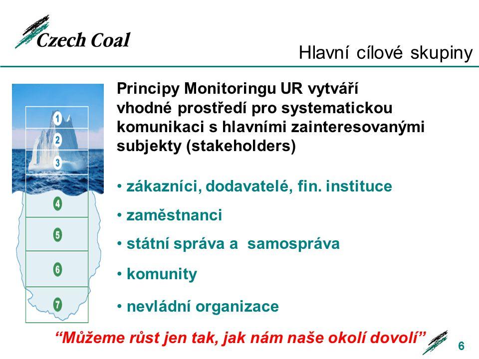 Hlavní cílové skupiny 6 Principy Monitoringu UR vytváří vhodné prostředí pro systematickou komunikaci s hlavními zainteresovanými subjekty (stakeholde