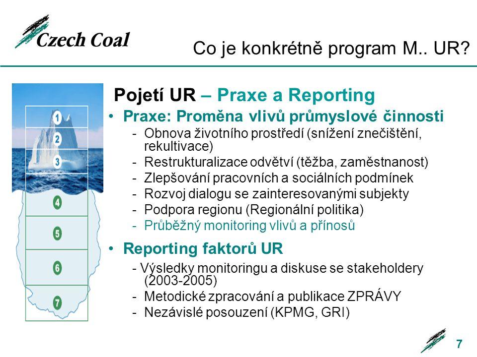 Co je konkrétně program M.. UR? Pojetí UR – Praxe a Reporting Praxe: Proměna vlivů průmyslové činnosti -Obnova životního prostředí (snížení znečištění