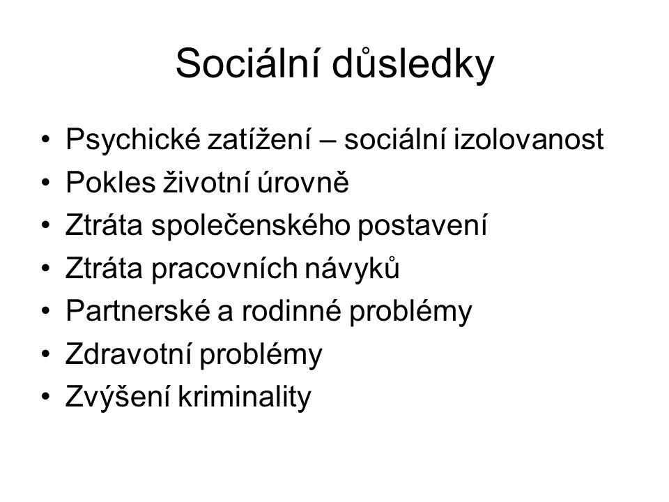 Sociální důsledky Psychické zatížení – sociální izolovanost Pokles životní úrovně Ztráta společenského postavení Ztráta pracovních návyků Partnerské a rodinné problémy Zdravotní problémy Zvýšení kriminality