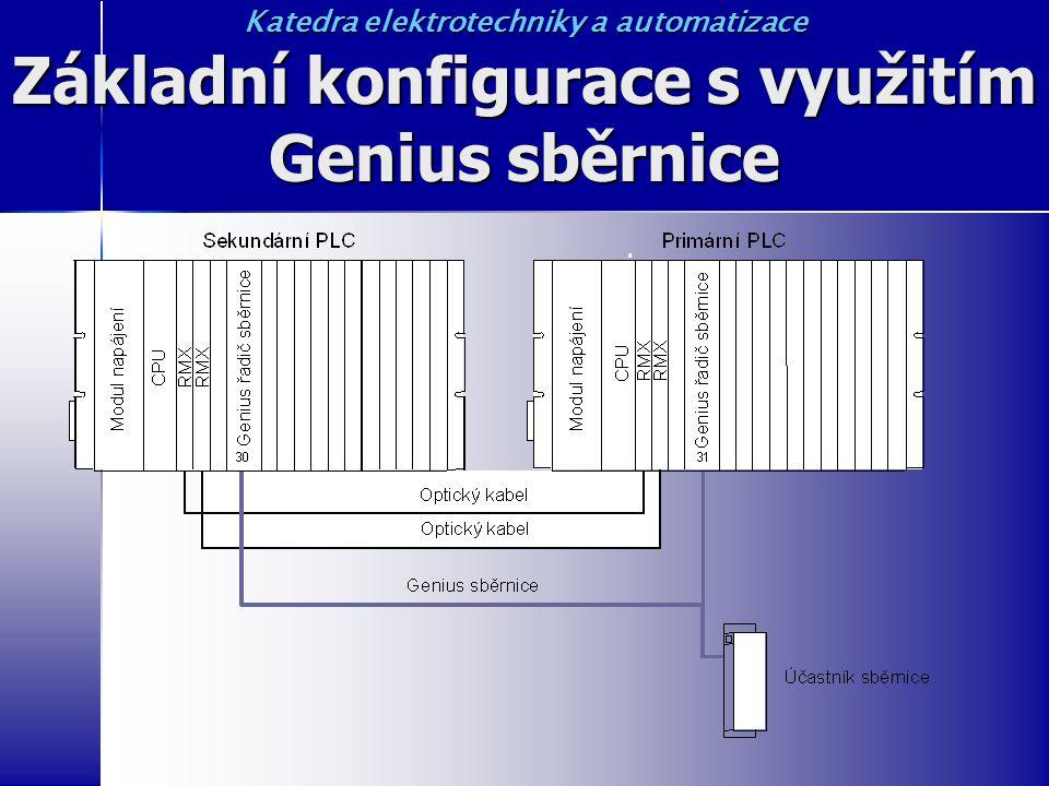 Základní konfigurace s využitím Genius sběrnice Katedra elektrotechniky a automatizace