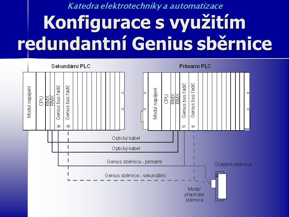 Konfigurace s využitím redundantní Genius sběrnice Katedra elektrotechniky a automatizace