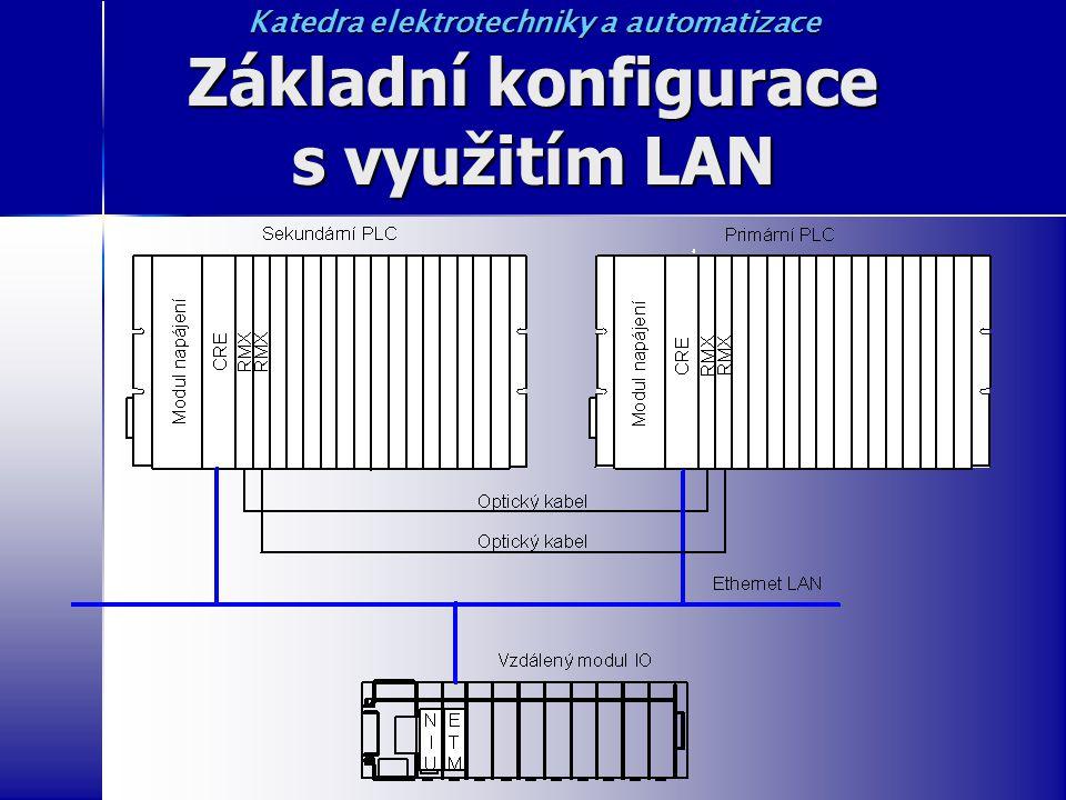 Základní konfigurace s využitím LAN Katedra elektrotechniky a automatizace