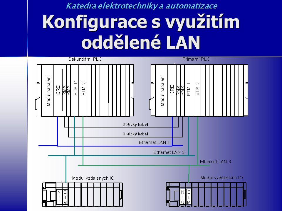 Konfigurace s využitím oddělené LAN Katedra elektrotechniky a automatizace