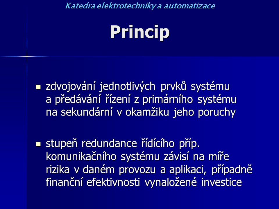 Princip zdvojování jednotlivých prvků systému a předávání řízení z primárního systému na sekundární v okamžiku jeho poruchy zdvojování jednotlivých prvků systému a předávání řízení z primárního systému na sekundární v okamžiku jeho poruchy stupeň redundance řídícího příp.