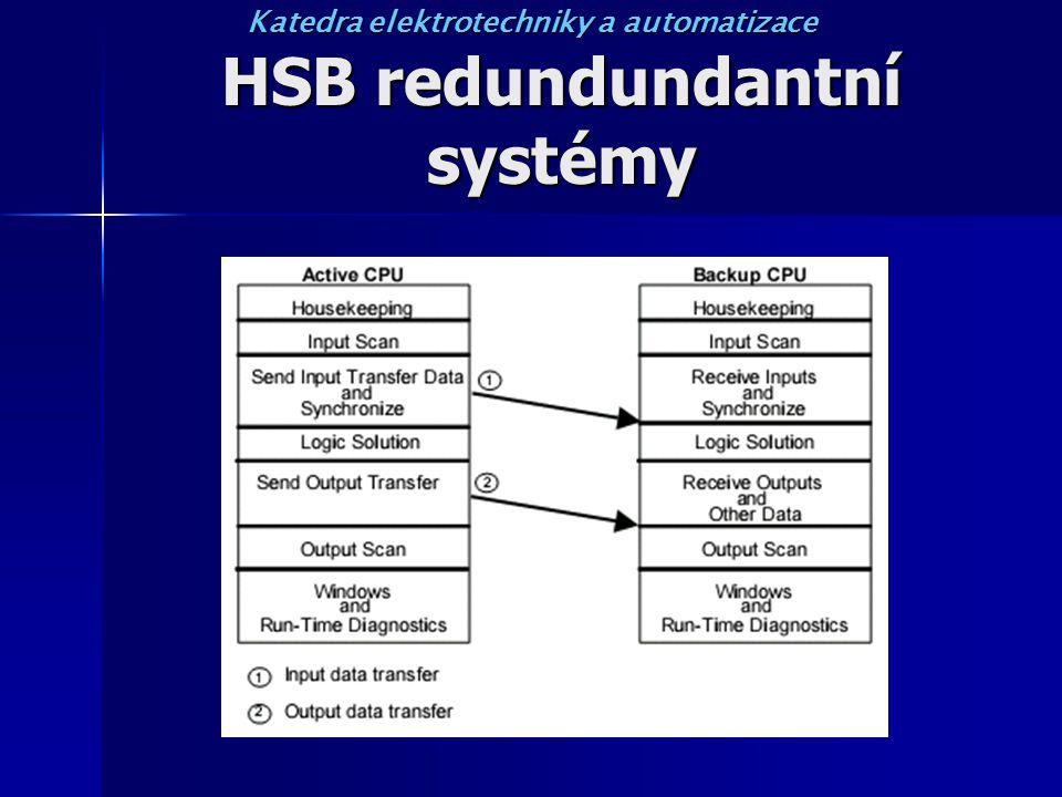 HSB redundundantní systémy Katedra elektrotechniky a automatizace
