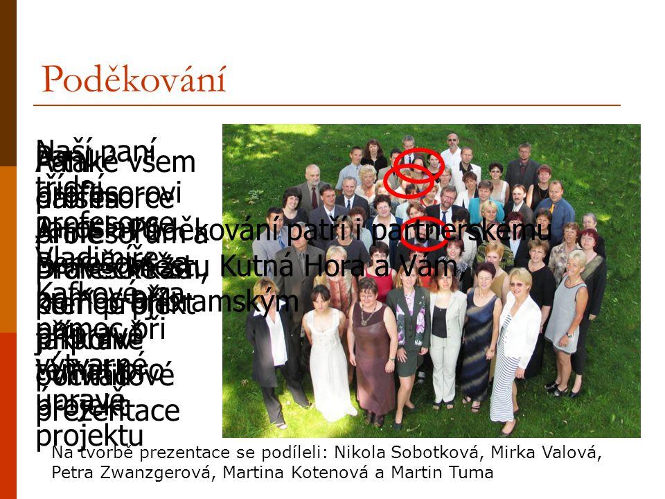 Poděkování Panu profesorovi Jaroslavu Benešovi za pomoc při přípravě témat pro projekt Naší paní třídní profesorce Vladimíře Kafkové, za pomoc při výt