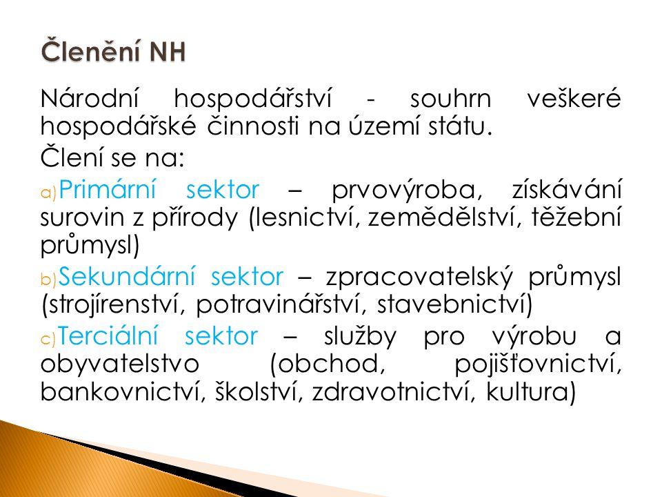 Národní hospodářství - souhrn veškeré hospodářské činnosti na území státu. Člení se na: a) Primární sektor – prvovýroba, získávání surovin z přírody (
