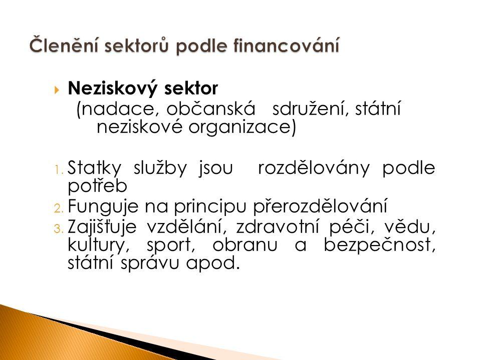 Neziskový sektor (nadace, občanská sdružení, státní neziskové organizace) 1. Statky služby jsou rozdělovány podle potřeb 2. Funguje na principu přer