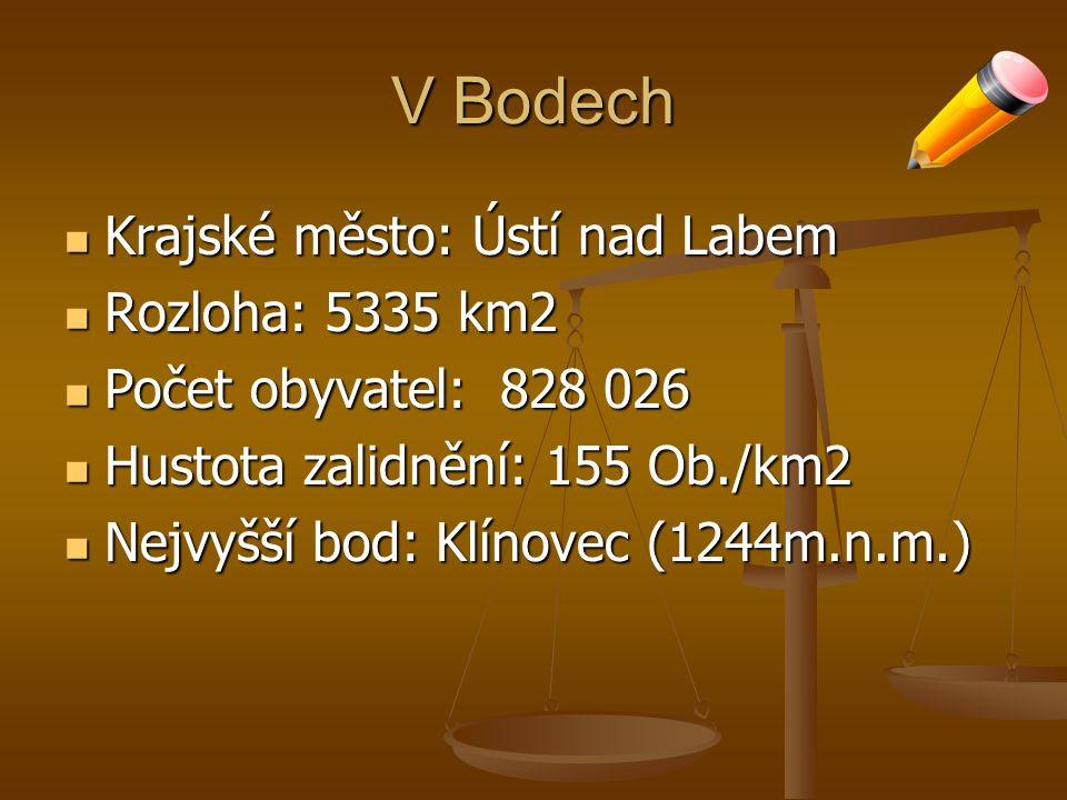 V Bodech Krajské město: Ústí nad Labem Krajské město: Ústí nad Labem Rozloha: 5335 km2 Rozloha: 5335 km2 Počet obyvatel: 828 026 Počet obyvatel: 828 026 Hustota zalidnění: 155 Ob./km2 Hustota zalidnění: 155 Ob./km2 Nejvyšší bod: Klínovec (1244m.n.m.) Nejvyšší bod: Klínovec (1244m.n.m.)