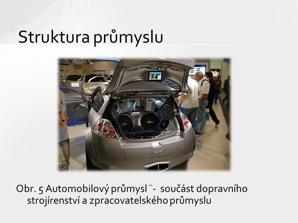 Obr. 5 Automobilový průmysl ¨- součást dopravního strojírenství a zpracovatelského průmyslu Struktura průmyslu
